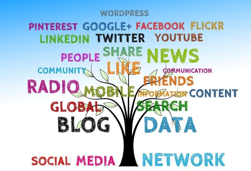 bloggen, blog, bloggen voor ondernemers